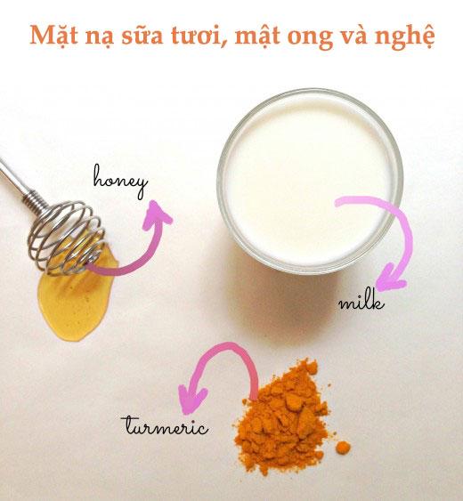Bột nghệ, sữa tươi và mật ong